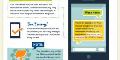 Text Message Marketing Best Practices {Infographic}