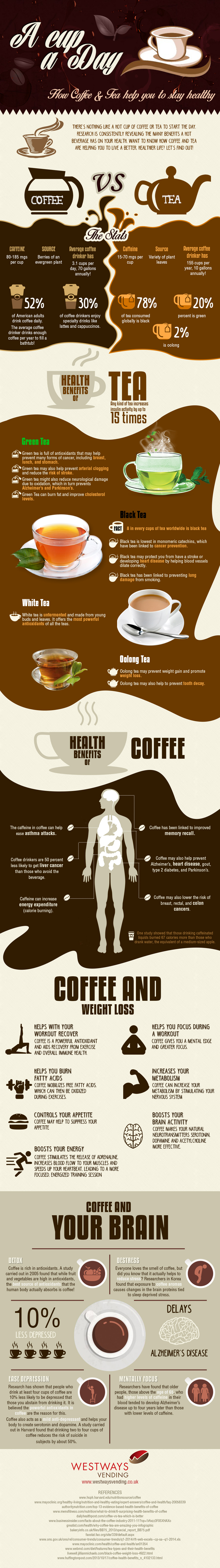 the health benefits of coffee Experts say coffee comes with a number of health perks, but only if you drink the right amount.