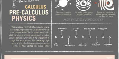 6 Math Shortcuts {Infographic}