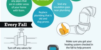 Prevent Frozen Pipes This Winter [infographic]