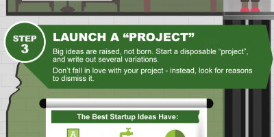 Are You Ready for a Startup? {Infographic}