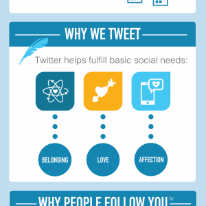 The Psychology of Twitter {Infographic}