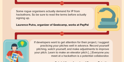 Make the Most of Hackathons {Infographic}