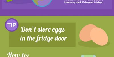 How to Make Fresh Food Last Longer {Infographic}