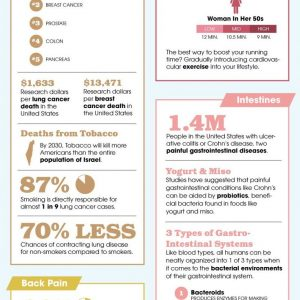 How To Maintain You Health {Infographic}