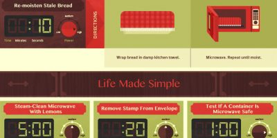 Simple Microwave Hacks You Should Know {Infographic}