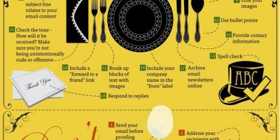 Email Marketing Etiquette [Infographic]