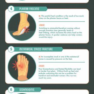 Barefoot Running: Common Injuries