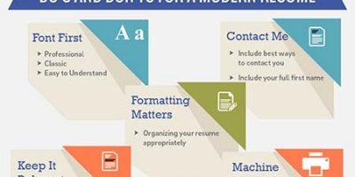 Resume Etiquette {Infographic}