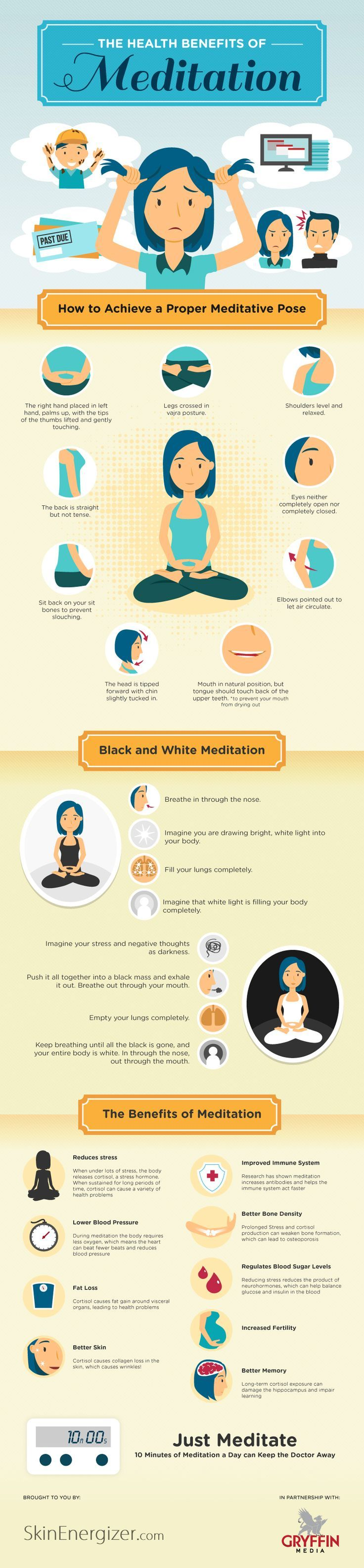 an analysis of the topic of the meditation movement and the benefits Although research on mindfulness, especially with children and adolescents, is still in relatively early stages, an increasing number of studies have shown the potential benefits of mindfulness practices for students' physical health, psychological well-being, social skills, academic performance, and more.
