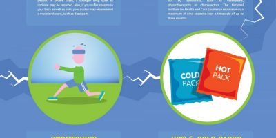 Dealing with Back Pain {Infographic}
