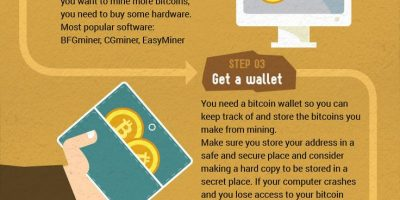 How to Start Mining Bitcoins {Infographic}