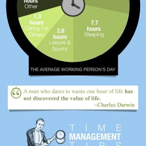 Getting Started with Time Management {Infographic}