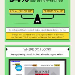 How People See Your Website {Infographic}