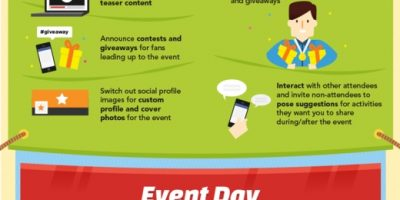 Use Your Social Media To Optimize Your Event {Infographic}