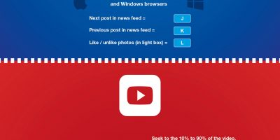 Social Media Keyboard Shortcuts Guide {Infographic}