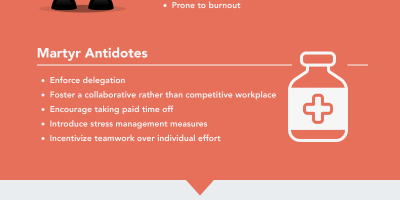 5 Types of Toxic Employees [Infographic]