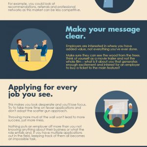 10 Job Hunting Mistakes To Avoid {Infographic}