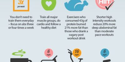 How to Get a 6 Pack {Infographic}