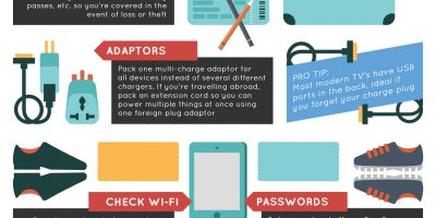 Modern Travel Hacks {Infographic}