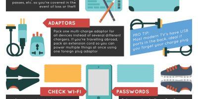 Modern Travel Hacks {Infographic}