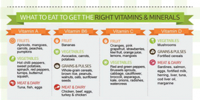 What Healthy Eating Can Do For You {Infographic}