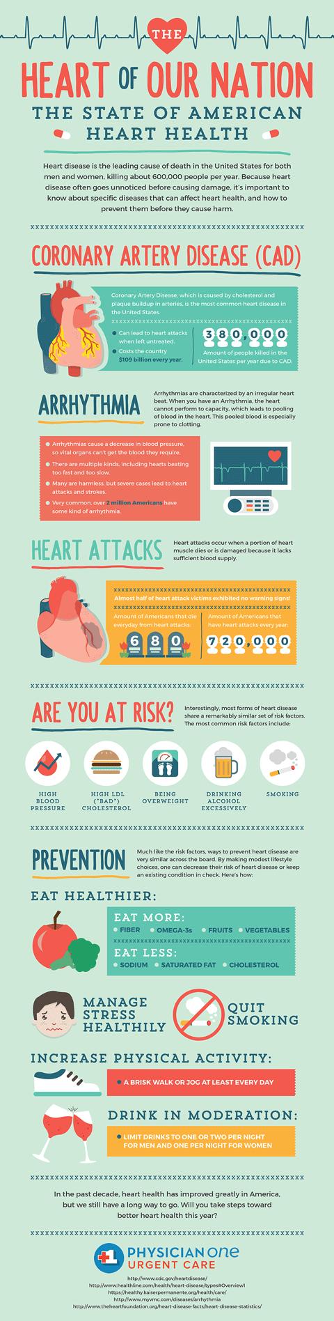 heart-health