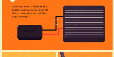 Build Your Own Solar Charger {Infographic}