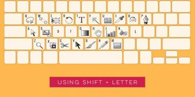 Adobe Illustrator Keyboard Shortcuts