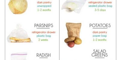 How to Store Your Groceries {Infographic}