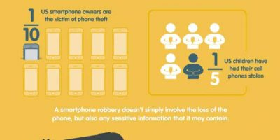 Keep Your Kids On a Smartphone {Infographic}