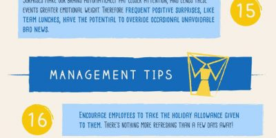 30 Ways To Make Your Employees Happy {Infographic}