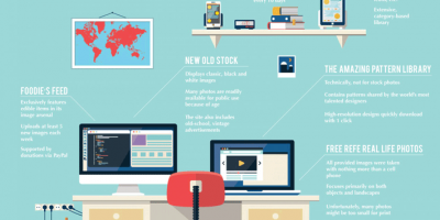 6 Websites for Free Images {Infographic}