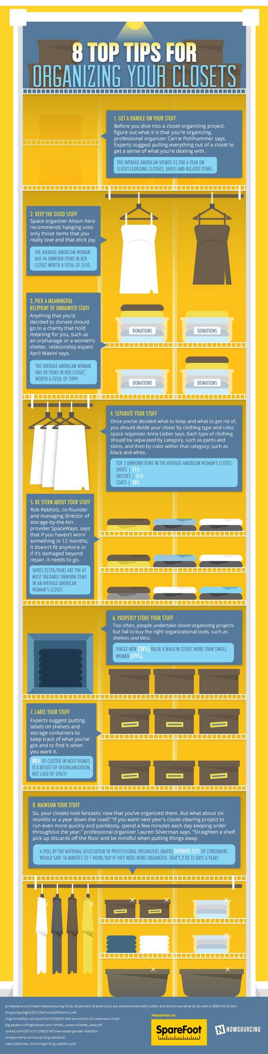 closet-tips