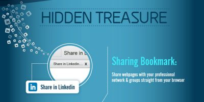 LinkedIn Marketing Tips for Businesses {Infographic}