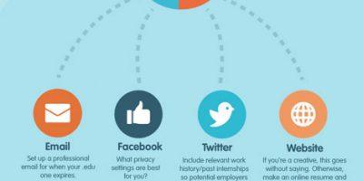 Job-Hunting for Graduates {Infographic}