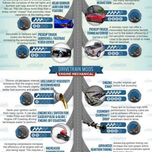 Guide to Vehicle Modification For Fuel Efficiency {Infographic}