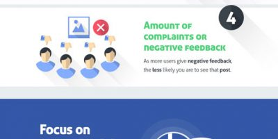 How to Improve Your Facebook Reach {Infographic}