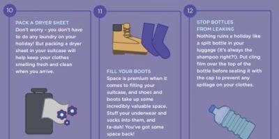 21 Summer Travel Hacks {Infographic}
