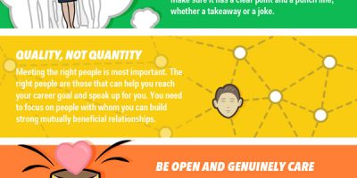 How to Become a Master Networker {Infographic}