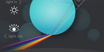 The Science Of Rainbows {Infographic}