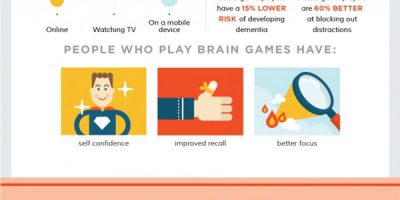 The Benefits of Being Curious {Infographic}