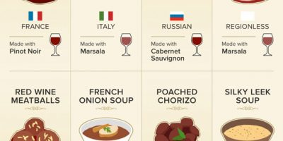 Foods That Go Great with Wine {Infographic}