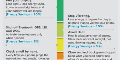 How to Maximize Battery Life {Infographic}