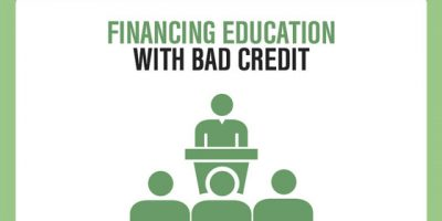 How Much Bad Credit Will Cost You? {Infographic}