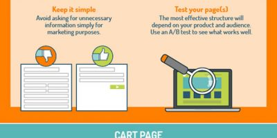 Perfect Checkout Page {Infographic}