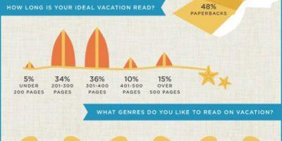 Summer Reading Habits {Infographic}