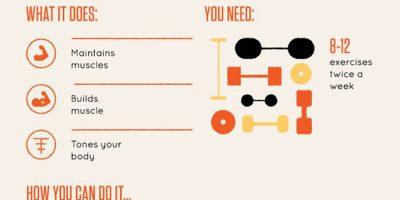 Fitness Regimen For College Fitness {Infographic}