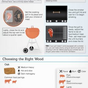 How To Smoke On a Gas or Charcoal Grill {Infographic}