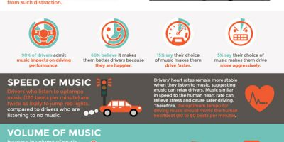 How Music Affects Your Driving {Infographic}